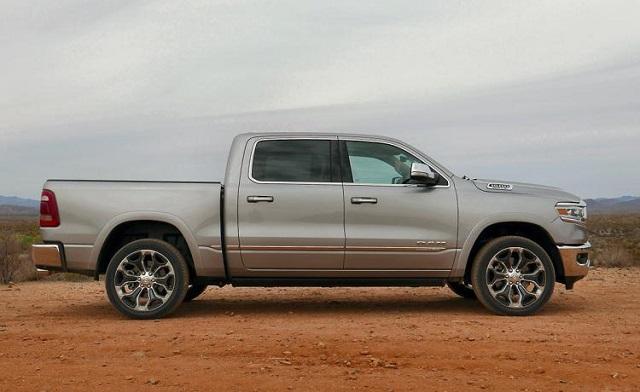 2020 Dodge Ram 1500 Limited Price